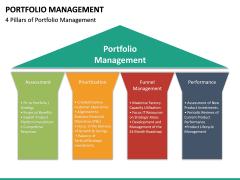 Portfolio Management PPT Slide 28