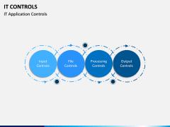 IT Controls PPT Slide 12