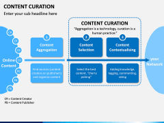 Content Curation PPT Slide 1