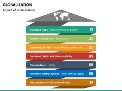 Globalization PPT Slide 19