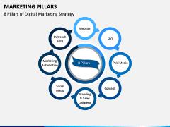 Marketing Pillars PPT Slide 11