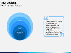 Risk Culture PPT Slide 1