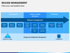 Release Management PPT Slide 13