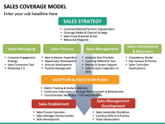 Sales Coverage Model PPT Slide 29