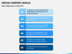 Special Purpose Vehicle (SPV) PPT Slide 7