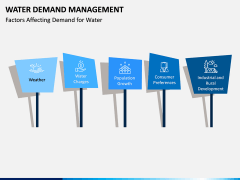 Water Demand Management PPT Slide 8