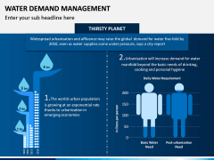 Water Demand Management PPT Slide 10