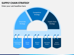 Supply Chain Strategy PPT Slide 13