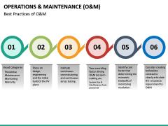 Operations and Maintenance PPT Slide 22