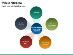 Target Audience PPT Slide 22
