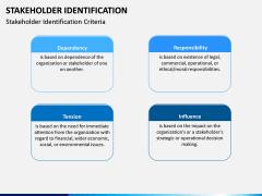 Stakeholder Identification PPT Slide 13