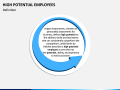 High Potential Employees PPT Slide 1