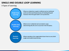 Single and Double Loop Learning PPT Slide 1