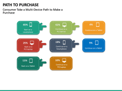 Path to Purchase PPT Slide 20