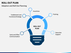 Roll Out Plan PPT Slide 4