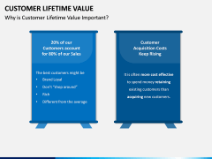 Customer Lifetime Value PPT Slide 10