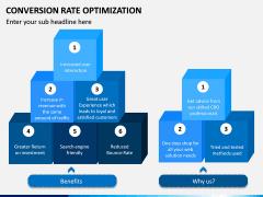 Conversion Rate Optimization PPT Slide 14