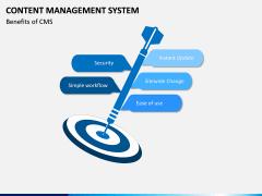 Content Management System (CMS) PPT Slide 9