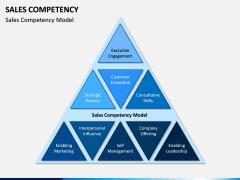 Sales Competency PPT Slide 1