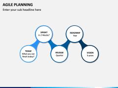 Agile Planning PPT Slide 6