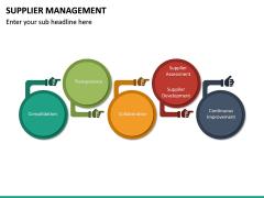 Supplier Management PPT Slide 24