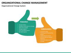 Organizational Change Management PPT Slide 19