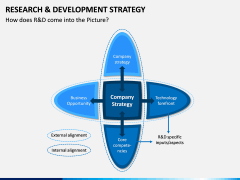 R&D Strategy PPT Slide 15