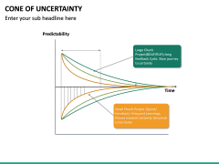 Cone of Uncertainty PPT Slide 17