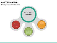 Career Planning PPT Slide 28