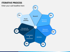 Iterative Process PPT Slide 6