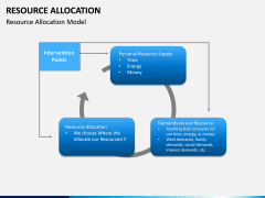 Resource Allocation PPT Slide 9