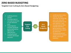 Zero Based Budgeting PPT Slide 20