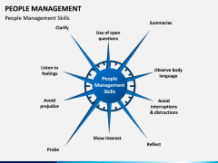 People Management PPT slide 6