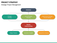 Project Strategy PPT Slide 25