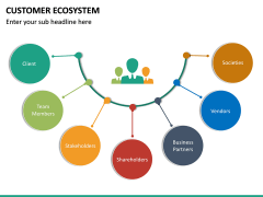 Customer Ecosystem PPT Slide 25
