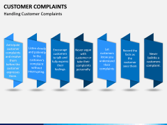 Customer Complaint PPT Slide 10