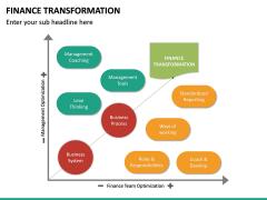 Finance Transformation PPT Slide 30