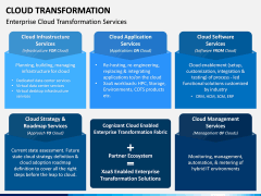 Cloud Transformation PPT Slide 10