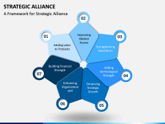 Strategic Alliance PPT Slide 1