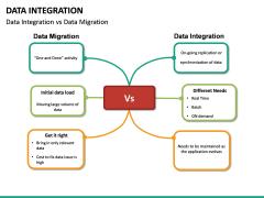 Data Integration PPT slide 31