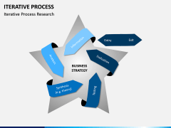 Iterative Process PPT Slide 9