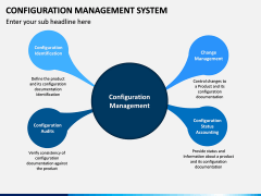 Configuration Management System PPT Slide 3