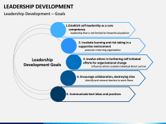 Leadership Development PPT Slide 12