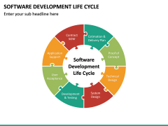 Software Development Lifecycle PPT Slide 25