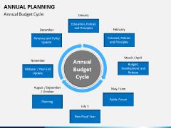 Annual planning PPT slide 8