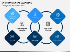 Environmental Scanning PPT Slide 4