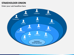 Stakeholder Onion PPT Slide 4