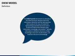 DIKW Model PPT Slide 2