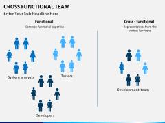 Cross functional teams PPT slide 4