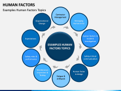 Human Factors PPT Slide 1